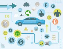 Electric car concept Stock Photography