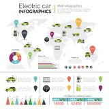 Electric Car Infographics Stock Photography