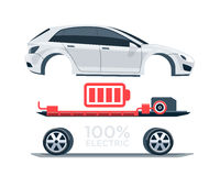 Electric Car Scheme Simplified Diagram of Components Stock Image