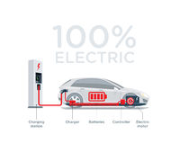 Electric Car Scheme Simplified Diagram of Components Royalty Free Stock Image