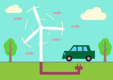 Electric Car. A wind turbine charging, an electric powered green car Royalty Free Stock Photos