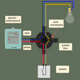 Electric circuit. Electrical circuit with an image of electric devices in flat-style,schematic illustration with explanatory text Stock Photo