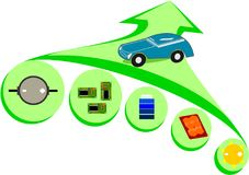 Electric control system, of automobile propelled by electrical energy. Illustration of components or main parts that make it possible for an electric car to Royalty Free Stock Images