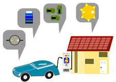Electric control system, of automobile propelled by electrical energy. Illustration of components or main parts that make it possible for an electric car to Stock Photos