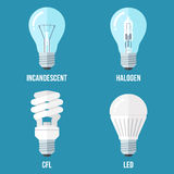 Electric light types Royalty Free Stock Image