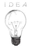 Electric lightbulb Royalty Free Stock Photos