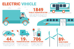 Electric vihicle infographic Stock Photos
