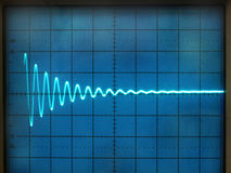Electrical signals. Displayed on the screen of an oscilloscope stock photo