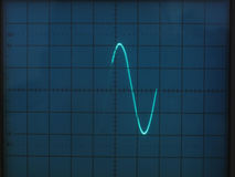 Electrical signals. Displayed on the screen of an oscilloscope Stock Image