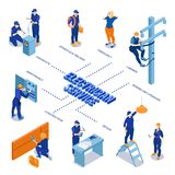 Electrician Service Isometric Flowchart royalty free illustration