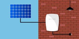 Electricidad del verde del hogar de la batería del panel solar Fotos de archivo libres de regalías