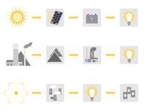 Electricity diagrams. A set of diagrams showing how electricity and power are made Stock Photography
