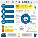 Electricity infographic. Electricity energy accumulator industry infographic template with charts graphs and diagrams vector illustration Stock Image