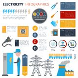 Electricity Infographics Set Royalty Free Stock Photo