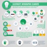 Electricity Infographics Set Stock Photo