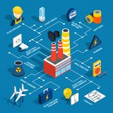 Electricity Isometric Chart. With electrician light bulb power station battery circuit and other descriptions vector illustration Royalty Free Stock Image