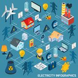 Electricity Isometric Flowchart. With electric equipment electrician power industry 3d elements vector illustration Royalty Free Stock Images