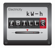 Electricity meter (GBP). High Electricity Bills shown on spinning meter Royalty Free Stock Photos