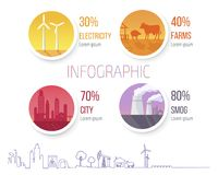 Electricity Producing Windmills, Development of Farming. Building new cities and overpopulation, problem of smog vector illustration Stock Images