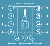 Electricity Usage Infographic Template Royalty Free Stock Photo