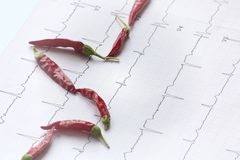 Electrocardiogram with dehydrated chillies aligned as PQRST waves. ECG evaluation and red chili suggesting the effect of spicy food Royalty Free Stock Images