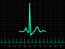 Electrocardiogram (EKG). EPS 8 Royalty Free Stock Photos