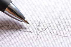 Electrocardiogram graph Royalty Free Stock Photography