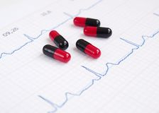 Electrocardiogram and pills Royalty Free Stock Photography