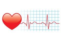 Electrocardiograma Imagens de Stock