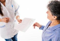 Electrocardiograma del paciente Fotografía de archivo libre de regalías