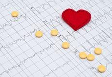 Electrocardiograma en el papel Las tabletas mienten en un ECG Corazón rojo enojado imagen de archivo