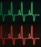 Electrocardiograms Stock Image