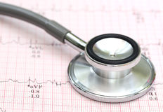 Electrocardiograph with stethoscope Royalty Free Stock Images