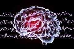 Electroencefalograma de EEG, onda cerebral en estado despierto durante resto stock de ilustración