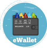 Electron Wallet concept in line art style. Electron Wallet trendy concept in line art style. Banking and finance, internet payments, business technology. Wallet Stock Photography