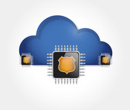 Electronic chips and cloud computing illustration Royalty Free Stock Photos