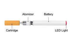 Electronic Cigarette. On a white background stock illustration