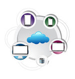 Electronic cloud computing network connection Royalty Free Stock Image