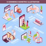 Electronic Commerce Isometric Infographics. Layout with online deal accounting feedback online tracking home delivery design compositions vector illustration stock illustration