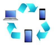 Electronic cycle illustration design Stock Image