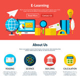 Electronic Learning Flat Web Design Template Stock Images