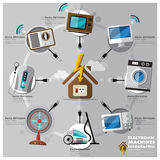Electronic Machine And House Flat Icon Business Infographic Royalty Free Stock Photos
