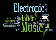 Electronic music. Overview of the most important electronic music styles of the last decades Stock Photos
