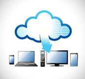 Electronic network, cloud computing illustration Royalty Free Stock Photo
