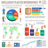 Electronic patch infographics multicolored set Royalty Free Stock Images
