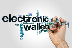 Electronic wallet word cloud concept on grey background.  Royalty Free Stock Photos