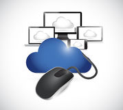 Electronics cloud connection illustration Stock Photography