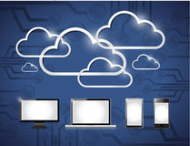 Electronics and clouds computing illustration Stock Photos
