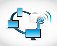 Electronics cycle email wifi communication concept. Illustration design Royalty Free Stock Photo