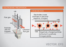 An electrostatic precipitator. Education infographic. Vector design. Stock Photo